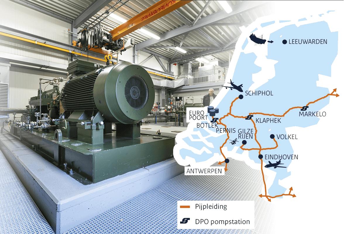 Pijpleiding-organisatie-elektromotoren